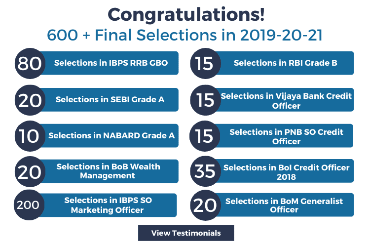 BankExamsToday Results 2019
